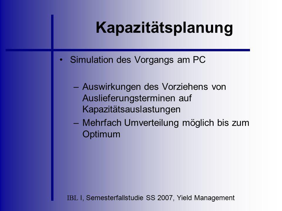 IBL I, Semesterfallstudie SS 2007, Yield Management Kapazitätsplanung Simulation des Vorgangs am PC –Auswirkungen des Vorziehens von Auslieferungsterm