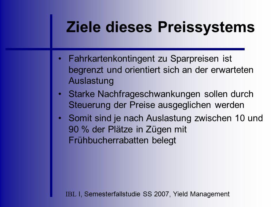 IBL I, Semesterfallstudie SS 2007, Yield Management Ziele dieses Preissystems Fahrkartenkontingent zu Sparpreisen ist begrenzt und orientiert sich an