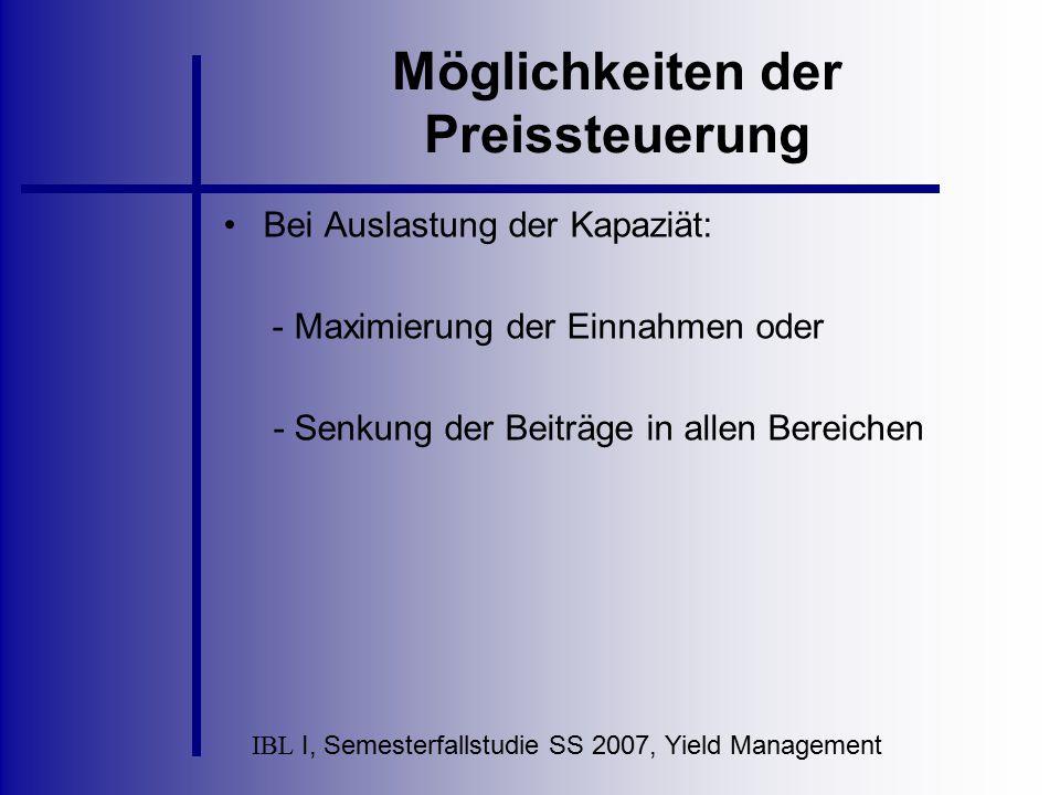 IBL I, Semesterfallstudie SS 2007, Yield Management Möglichkeiten der Preissteuerung Bei Auslastung der Kapaziät: - Maximierung der Einnahmen oder - S