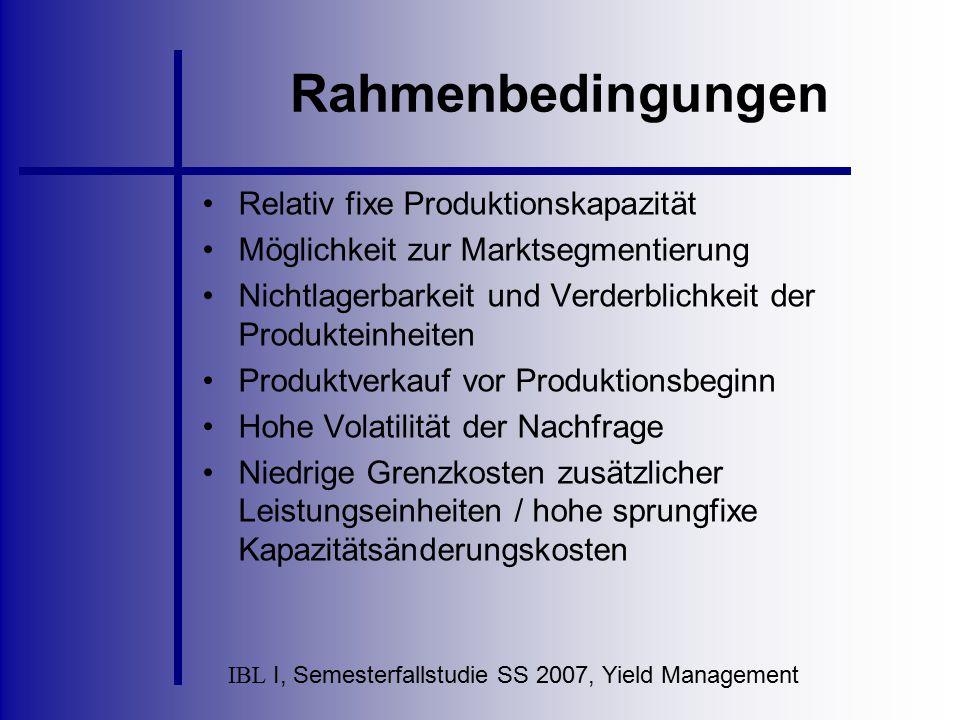 IBL I, Semesterfallstudie SS 2007, Yield Management Inputfaktoren bekannt –Kapazität –Preise –Auslastung –Nachfrage –Externe Faktoren unbekannt –Zukünftige Nachfrage –Stornoquote –Unvorhergesehene externe Faktoren