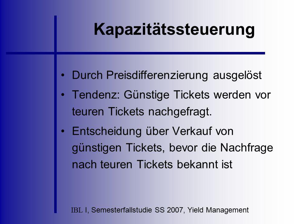 IBL I, Semesterfallstudie SS 2007, Yield Management Kapazitätssteuerung Durch Preisdifferenzierung ausgelöst Tendenz: Günstige Tickets werden vor teur