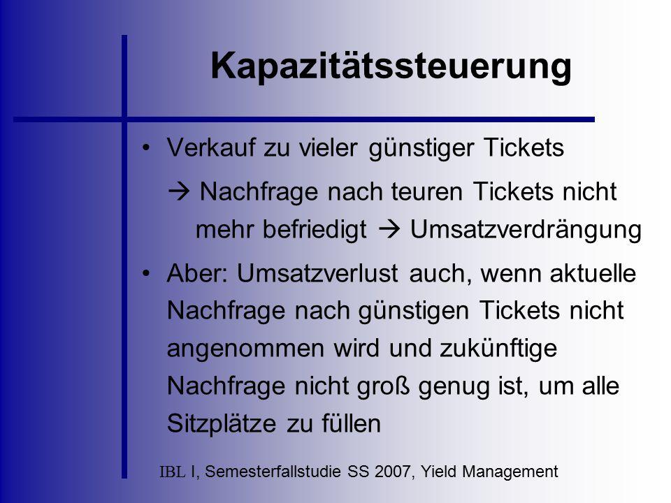 IBL I, Semesterfallstudie SS 2007, Yield Management Kapazitätssteuerung Verkauf zu vieler günstiger Tickets  Nachfrage nach teuren Tickets nicht mehr