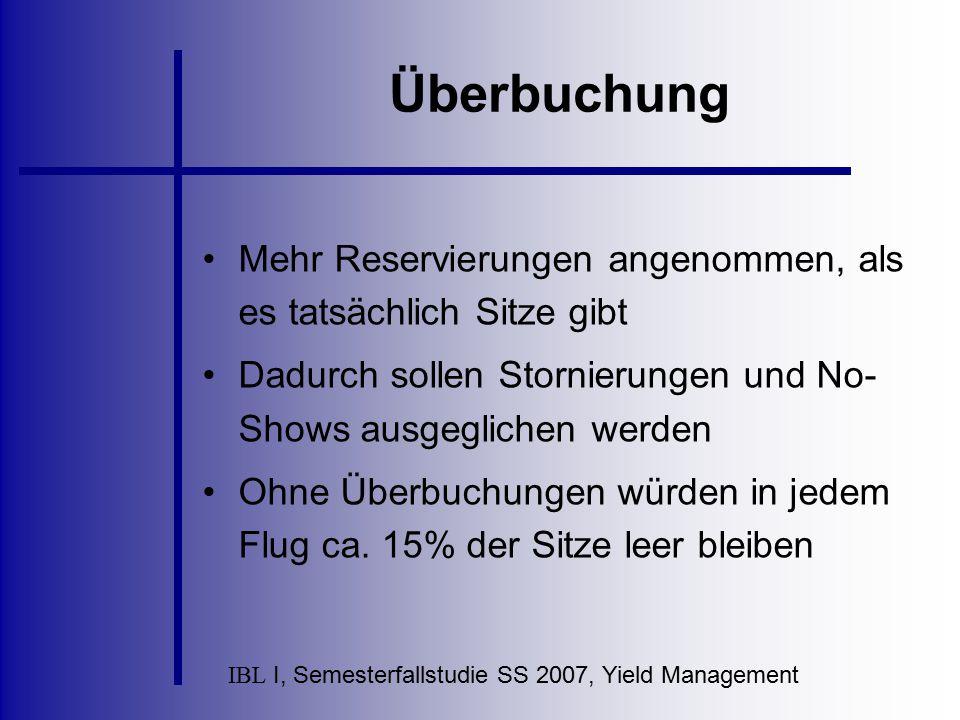 IBL I, Semesterfallstudie SS 2007, Yield Management Überbuchung Mehr Reservierungen angenommen, als es tatsächlich Sitze gibt Dadurch sollen Stornieru