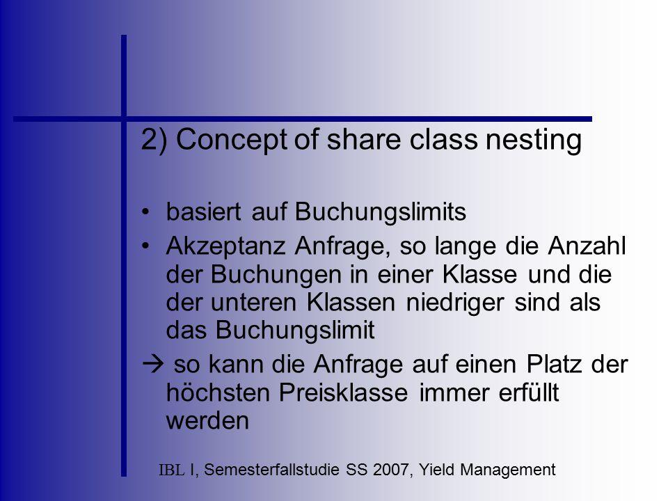 IBL I, Semesterfallstudie SS 2007, Yield Management 2) Concept of share class nesting basiert auf Buchungslimits Akzeptanz Anfrage, so lange die Anzah