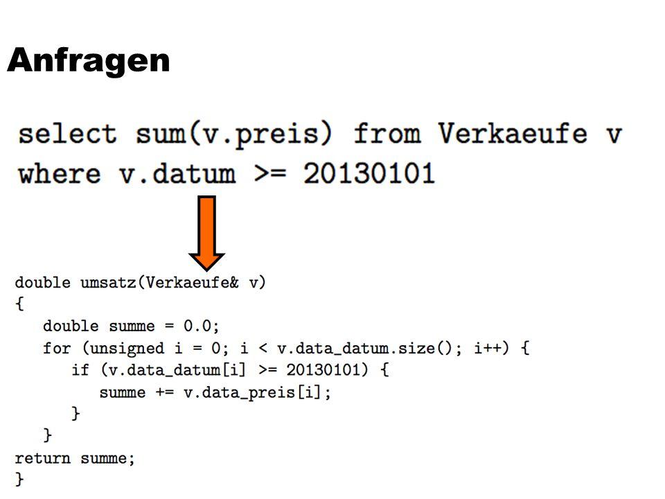 Einfügeoperation eines Tupels Insert into Verkaeufe values (12, 007, 4711, 27.50)