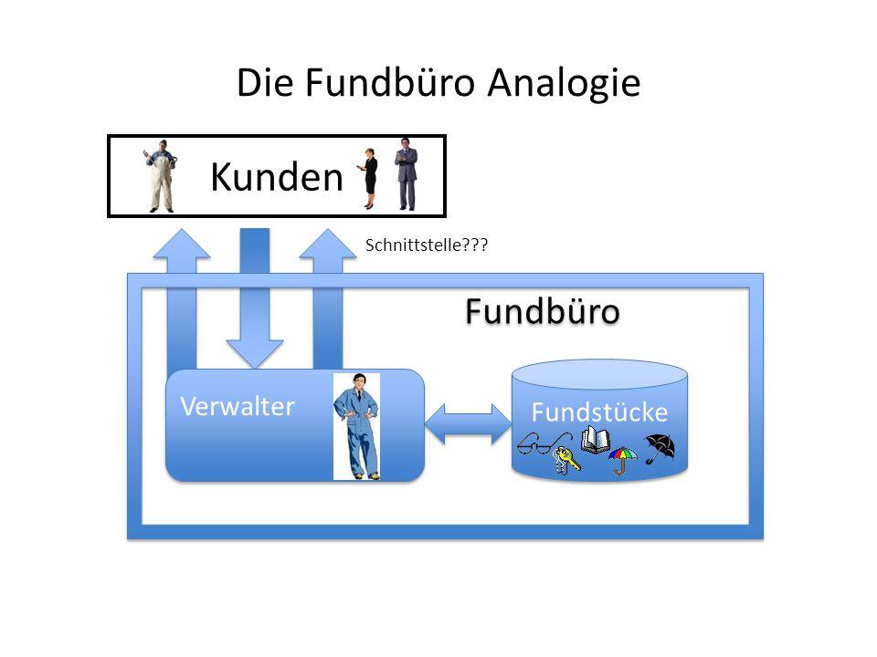 Die Fundbüro Analogie Fundstücke Schnittstelle??? Fundbüro Kunden Verwalter