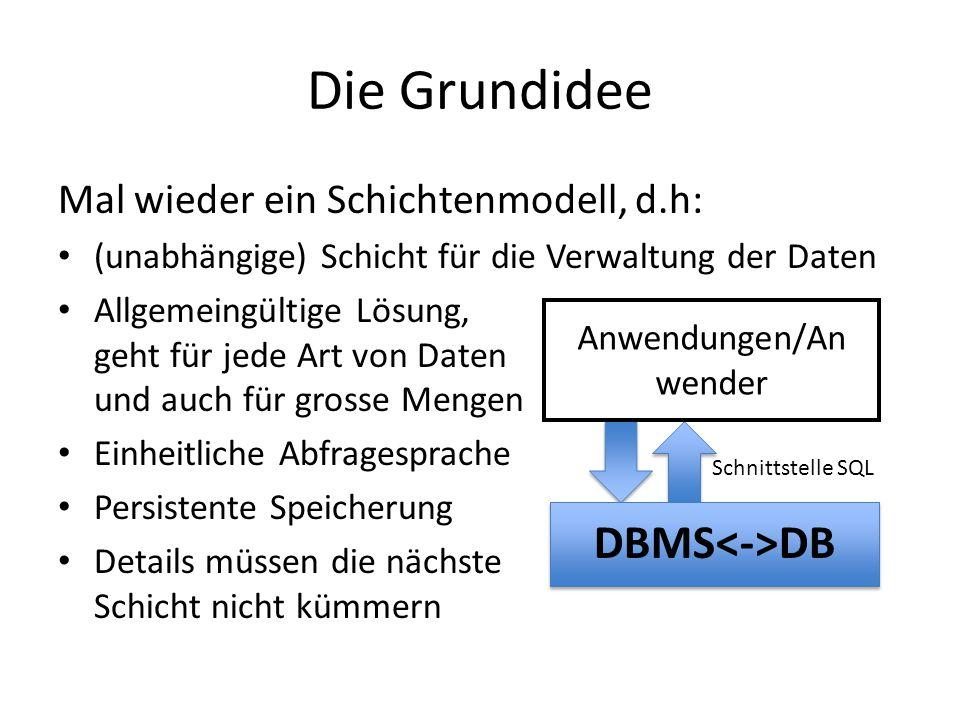 Die Grundidee Mal wieder ein Schichtenmodell, d.h: (unabhängige) Schicht für die Verwaltung der Daten Allgemeingültige Lösung, geht für jede Art von D