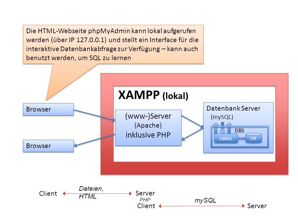Datenbank Server (mySQL) Datenbank Server (mySQL) XAMPP (lokal) Die HTML-Webseite phpMyAdmin kann lokal aufgerufen werden (über IP 127.0.0.1) und stel