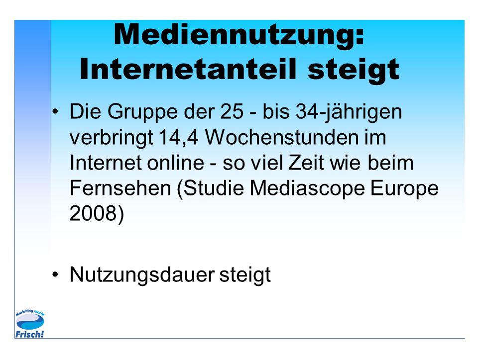 Mediennutzung: Internetanteil steigt Die Gruppe der 25 - bis 34-jährigen verbringt 14,4 Wochenstunden im Internet online - so viel Zeit wie beim Fernsehen (Studie Mediascope Europe 2008) Nutzungsdauer steigt