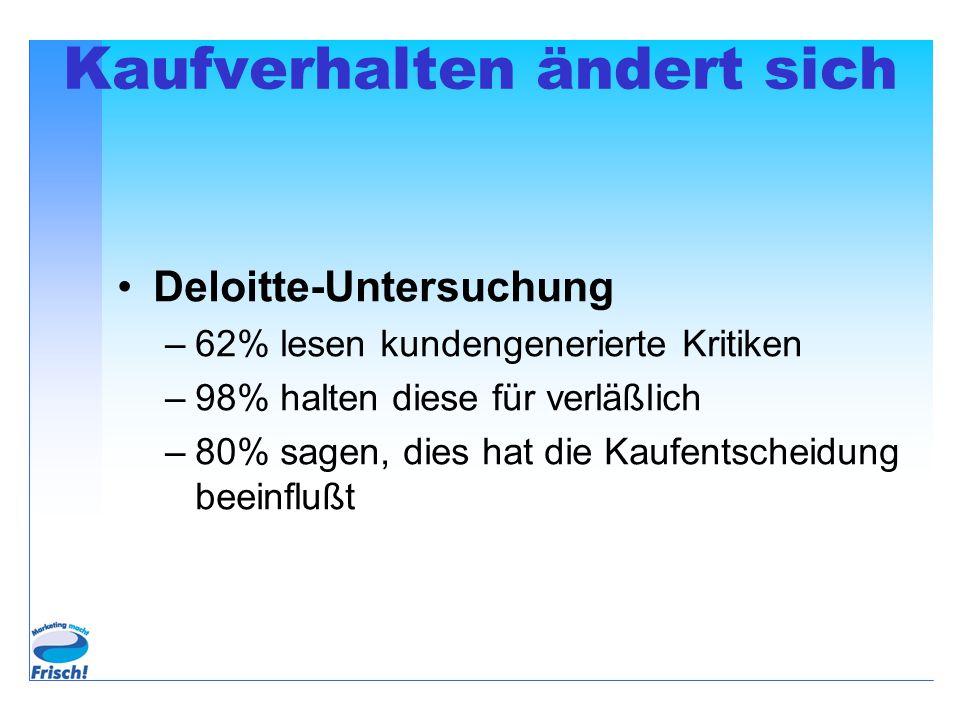 Kaufverhalten ändert sich Deloitte-Untersuchung –62% lesen kundengenerierte Kritiken –98% halten diese für verläßlich –80% sagen, dies hat die Kaufentscheidung beeinflußt