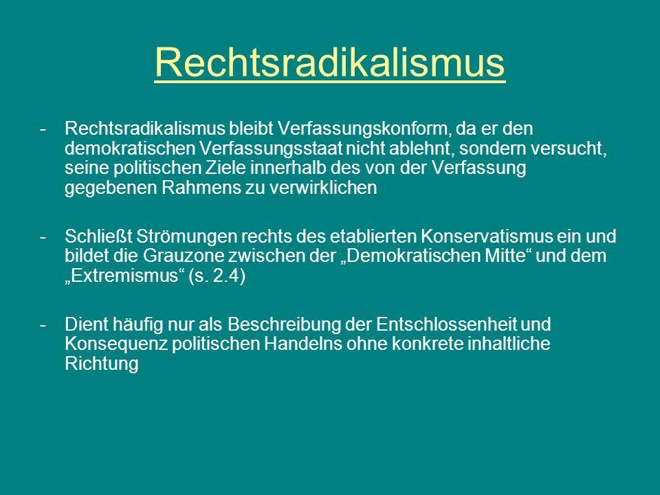 Rechtsradikalismus -Rechtsradikalismus bleibt Verfassungskonform, da er den demokratischen Verfassungsstaat nicht ablehnt, sondern versucht, seine pol