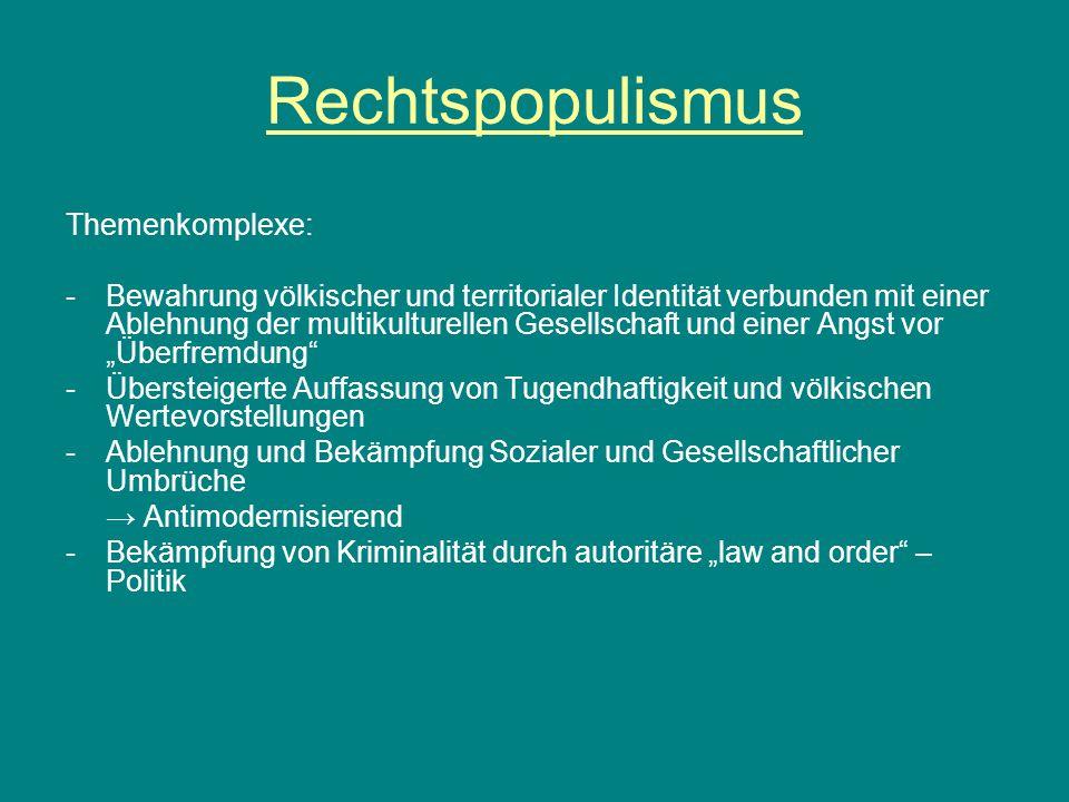 Rechtspopulismus Themenkomplexe: -Bewahrung völkischer und territorialer Identität verbunden mit einer Ablehnung der multikulturellen Gesellschaft und