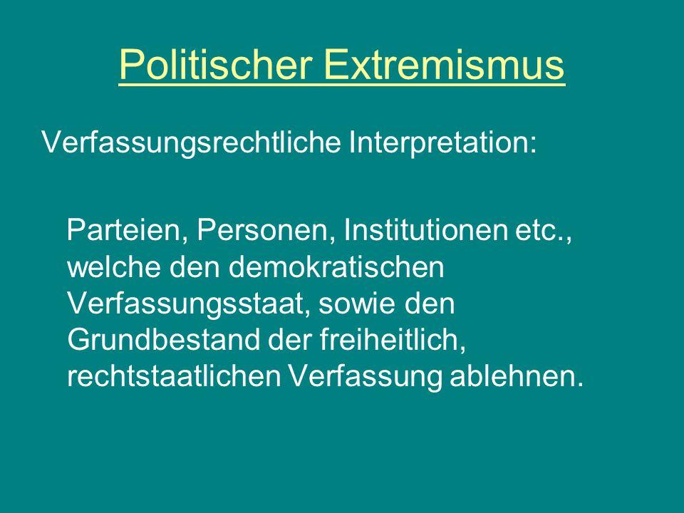 Politischer Extremismus Verfassungsrechtliche Interpretation: Parteien, Personen, Institutionen etc., welche den demokratischen Verfassungsstaat, sowi