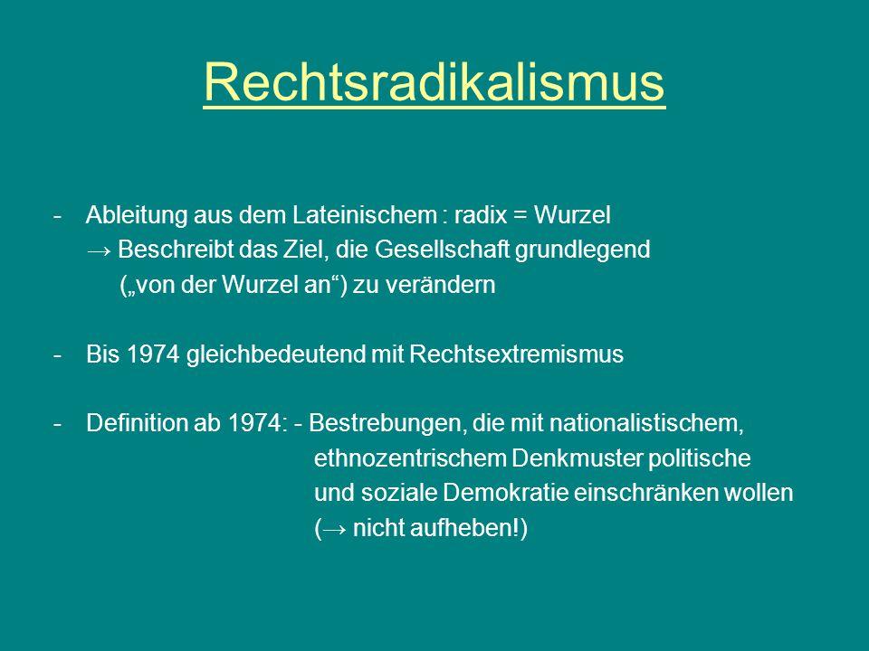 """Rechtsradikalismus -Ableitung aus dem Lateinischem : radix = Wurzel → Beschreibt das Ziel, die Gesellschaft grundlegend (""""von der Wurzel an"""") zu verän"""