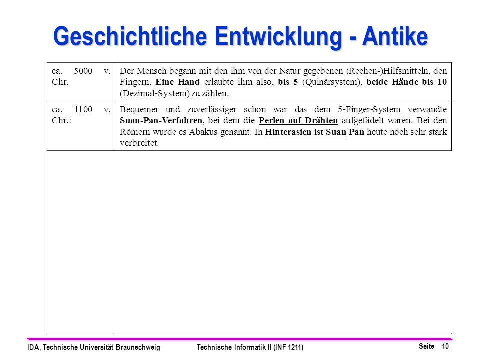 Seite 10 IDA, Technische Universität BraunschweigTechnische Informatik II (INF 1211) Geschichtliche Entwicklung - Antike ca. 5000 v. Chr. Der Mensch b