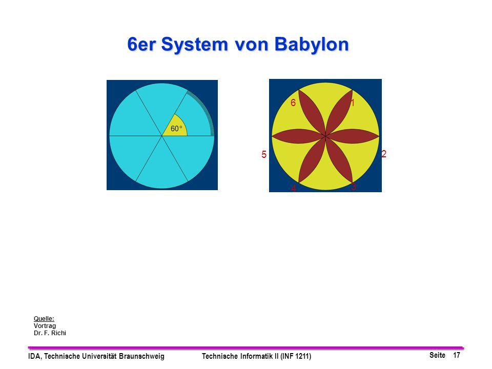 Seite 17 IDA, Technische Universität BraunschweigTechnische Informatik II (INF 1211) 1 2 3 4 5 6 60120180360 6er System von Babylon Quelle: Vortrag Dr