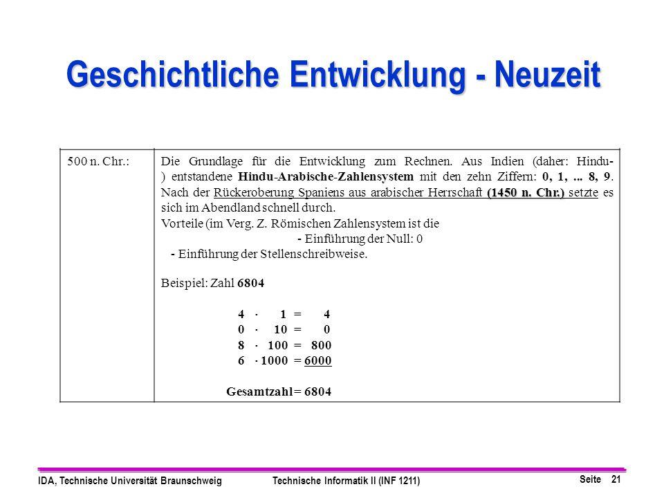 Seite 21 IDA, Technische Universität BraunschweigTechnische Informatik II (INF 1211) ca. 5000 v. Chr. Der Mensch begann mit den ihm von der Natur gege