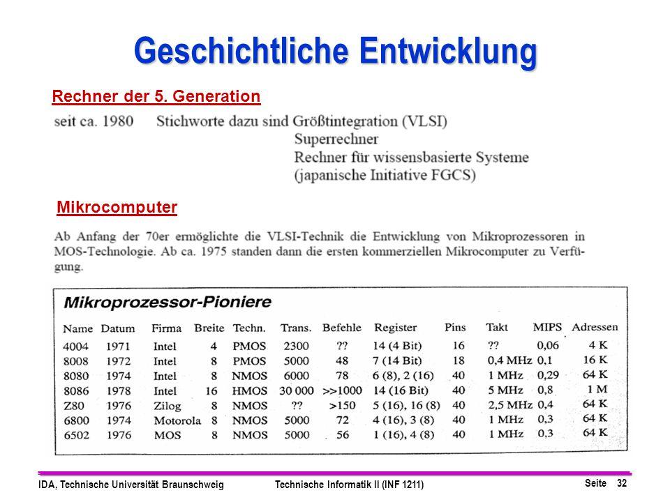 Seite 32 IDA, Technische Universität BraunschweigTechnische Informatik II (INF 1211) Geschichtliche Entwicklung Rechner der 5. Generation Mikrocompute