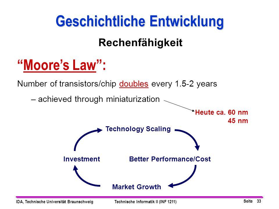 "Seite 33 IDA, Technische Universität BraunschweigTechnische Informatik II (INF 1211) ""Moore's Law"": doubles Number of transistors/chip doubles every 1"