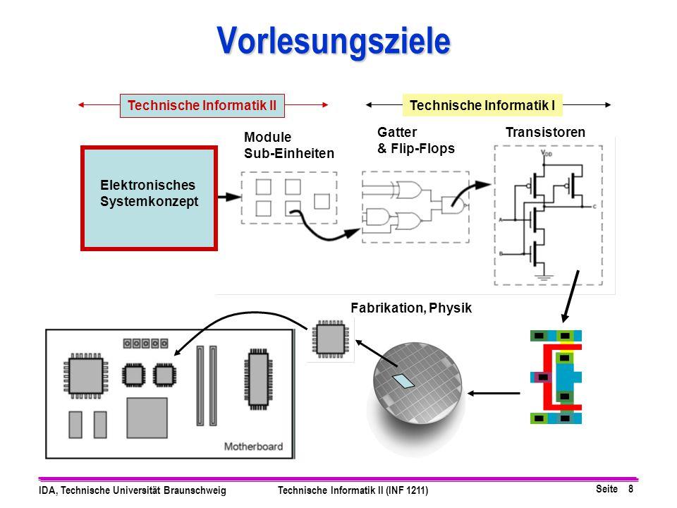 Seite 8 IDA, Technische Universität BraunschweigTechnische Informatik II (INF 1211) Vorlesungsziele Module Sub-Einheiten Gatter & Flip-Flops Transisto