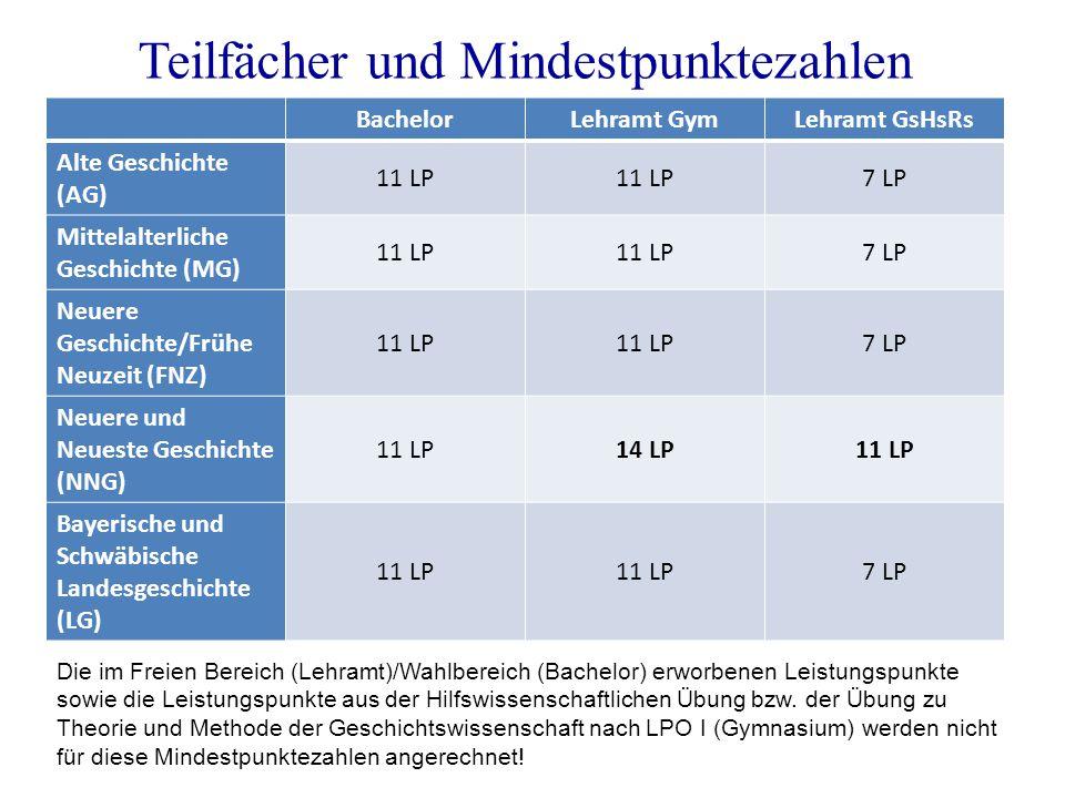 Teilfächer und Mindestpunktezahlen BachelorLehramt GymLehramt GsHsRs Alte Geschichte (AG) 11 LP 7 LP Mittelalterliche Geschichte (MG) 11 LP 7 LP Neuer