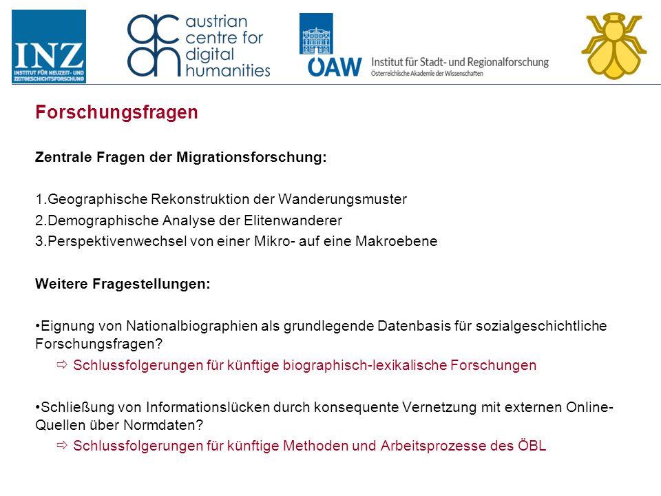 Forschungsfragen Zentrale Fragen der Migrationsforschung: 1.Geographische Rekonstruktion der Wanderungsmuster 2.Demographische Analyse der Elitenwande