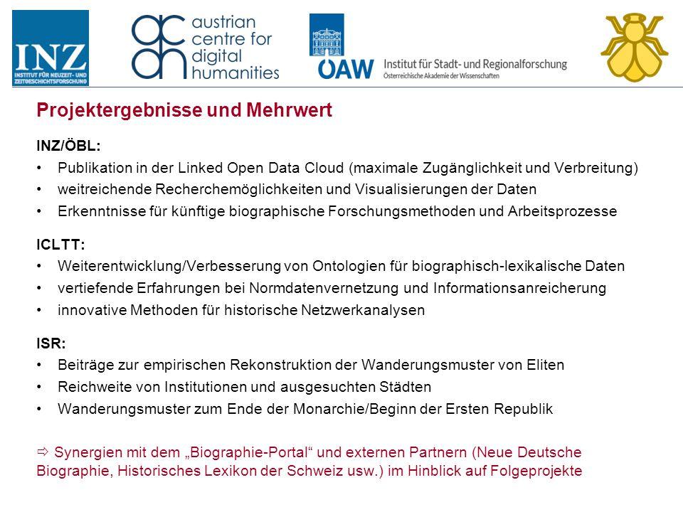 Projektergebnisse und Mehrwert INZ/ÖBL: Publikation in der Linked Open Data Cloud (maximale Zugänglichkeit und Verbreitung) weitreichende Recherchemög