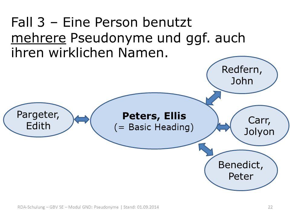 Fall 3 – Eine Person benutzt mehrere Pseudonyme und ggf. auch ihren wirklichen Namen. RDA-Schulung – GBV SE – Modul GND: Pseudonyme | Stand: 01.09.201