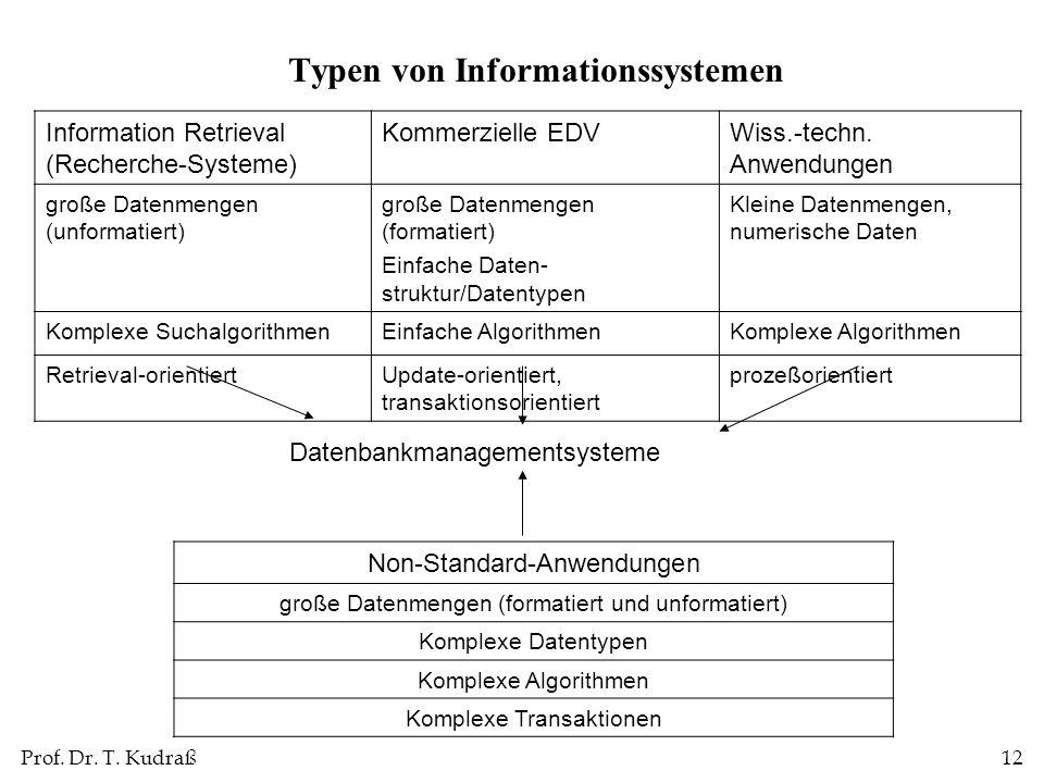 Prof. Dr. T. Kudraß12 Typen von Informationssystemen Information Retrieval (Recherche-Systeme) Kommerzielle EDVWiss.-techn. Anwendungen große Datenmen