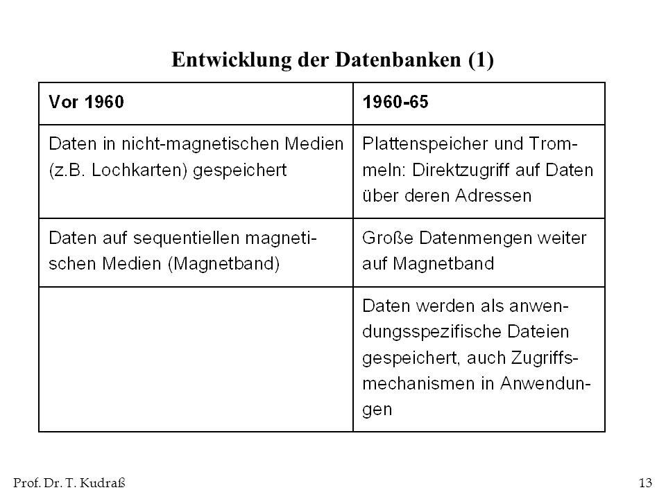 Prof. Dr. T. Kudraß13 Entwicklung der Datenbanken (1)