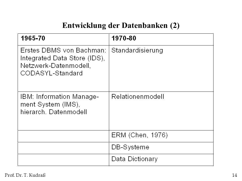 Prof. Dr. T. Kudraß14 Entwicklung der Datenbanken (2)