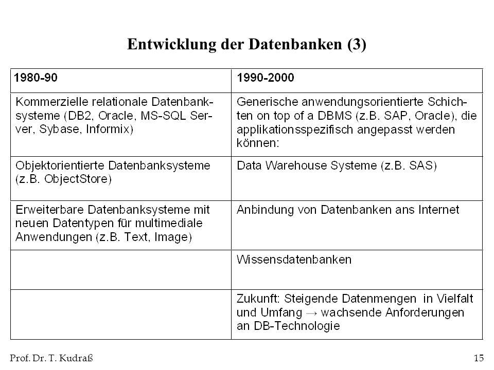 Prof. Dr. T. Kudraß15 Entwicklung der Datenbanken (3)