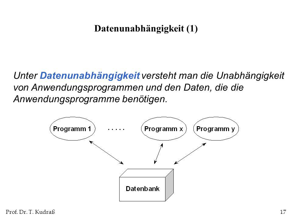 Prof. Dr. T. Kudraß17 Unter Datenunabhängigkeit versteht man die Unabhängigkeit von Anwendungsprogrammen und den Daten, die die Anwendungsprogramme be