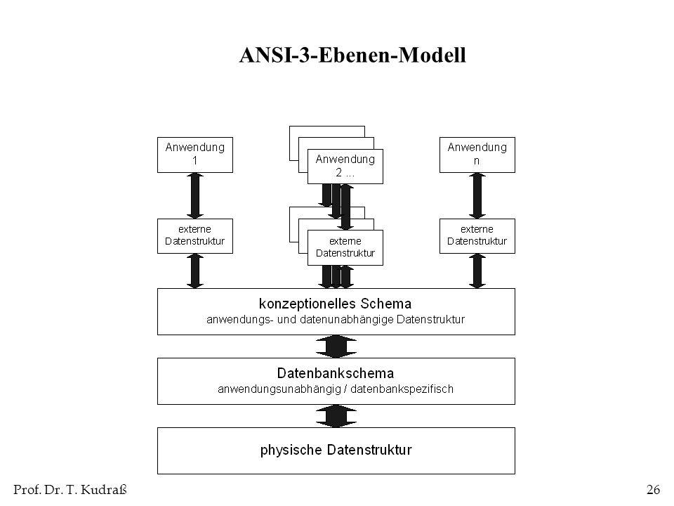Prof. Dr. T. Kudraß26 ANSI-3-Ebenen-Modell