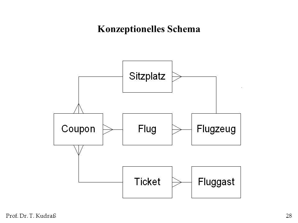 Prof. Dr. T. Kudraß28 Konzeptionelles Schema