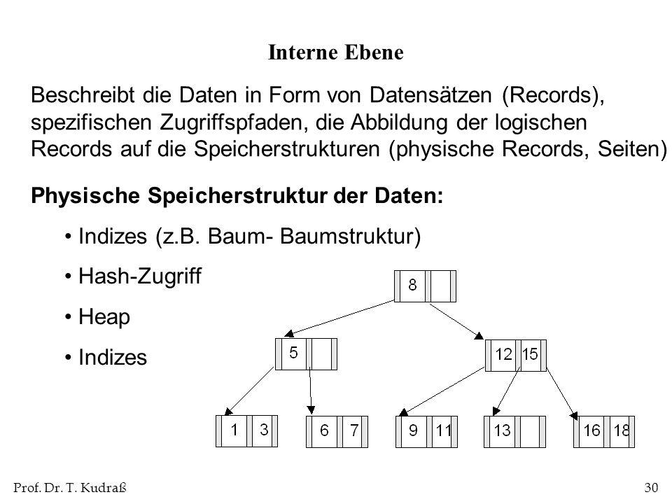 Prof. Dr. T. Kudraß30 Physische Speicherstruktur der Daten: Indizes (z.B. Baum- Baumstruktur) Hash-Zugriff Heap Indizes Interne Ebene Beschreibt die D