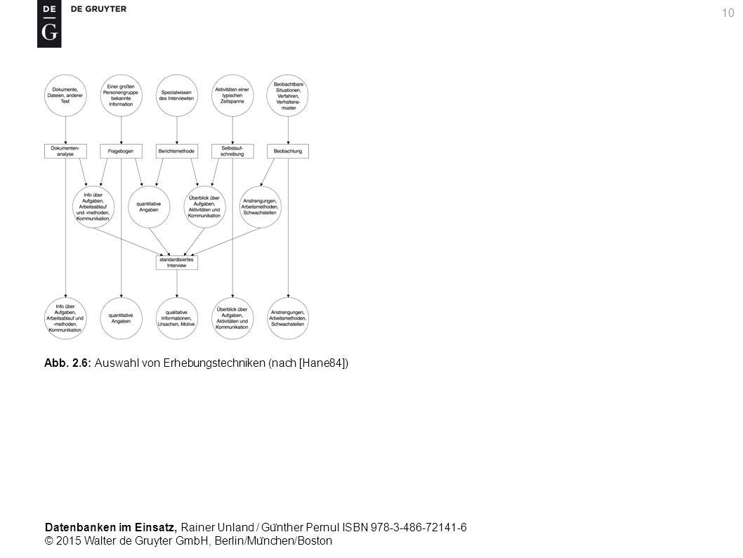 Datenbanken im Einsatz, Rainer Unland / Gu ̈ nther Pernul ISBN 978-3-486-72141-6 © 2015 Walter de Gruyter GmbH, Berlin/Mu ̈ nchen/Boston 10 Abb. 2.6: