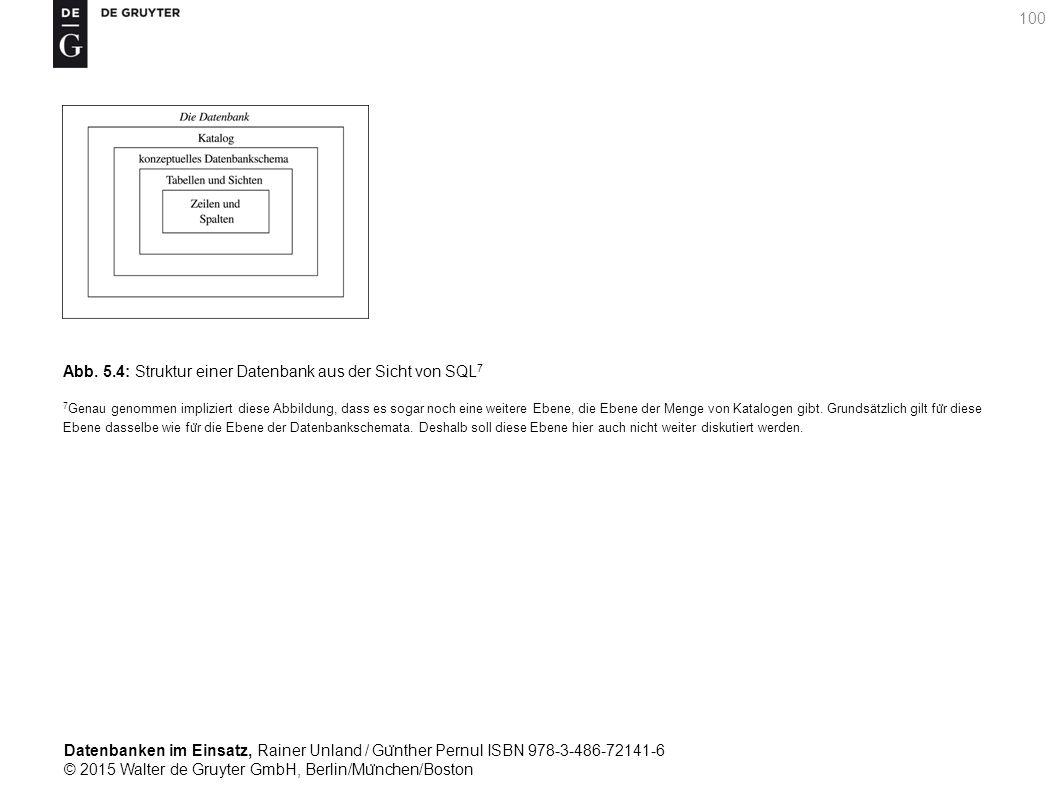 Datenbanken im Einsatz, Rainer Unland / Gu ̈ nther Pernul ISBN 978-3-486-72141-6 © 2015 Walter de Gruyter GmbH, Berlin/Mu ̈ nchen/Boston 100 Abb.