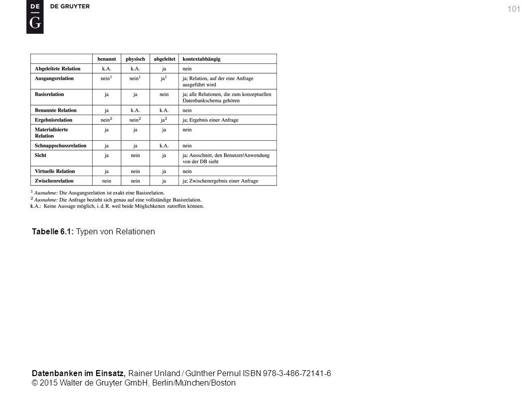 Datenbanken im Einsatz, Rainer Unland / Gu ̈ nther Pernul ISBN 978-3-486-72141-6 © 2015 Walter de Gruyter GmbH, Berlin/Mu ̈ nchen/Boston 101 Tabelle 6.1: Typen von Relationen