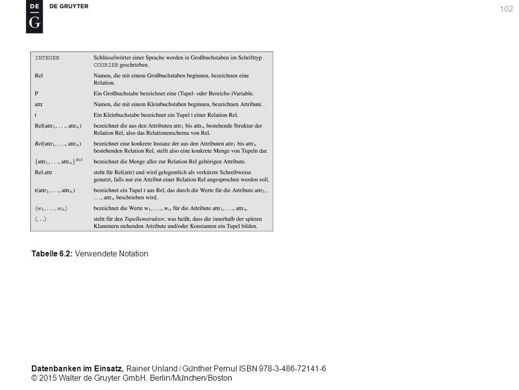 Datenbanken im Einsatz, Rainer Unland / Gu ̈ nther Pernul ISBN 978-3-486-72141-6 © 2015 Walter de Gruyter GmbH, Berlin/Mu ̈ nchen/Boston 102 Tabelle 6.2: Verwendete Notation