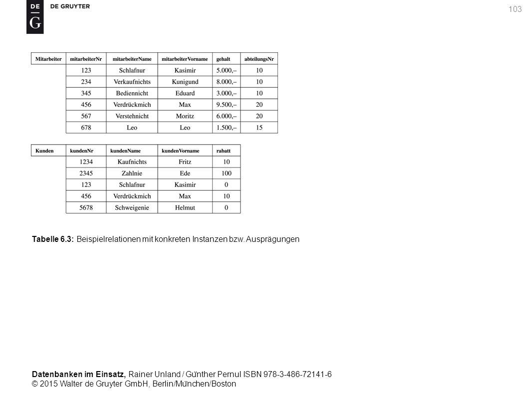 Datenbanken im Einsatz, Rainer Unland / Gu ̈ nther Pernul ISBN 978-3-486-72141-6 © 2015 Walter de Gruyter GmbH, Berlin/Mu ̈ nchen/Boston 103 Tabelle 6.3: Beispielrelationen mit konkreten Instanzen bzw.