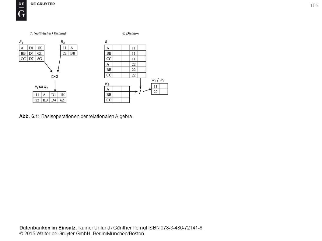 Datenbanken im Einsatz, Rainer Unland / Gu ̈ nther Pernul ISBN 978-3-486-72141-6 © 2015 Walter de Gruyter GmbH, Berlin/Mu ̈ nchen/Boston 105 Abb. 6.1: