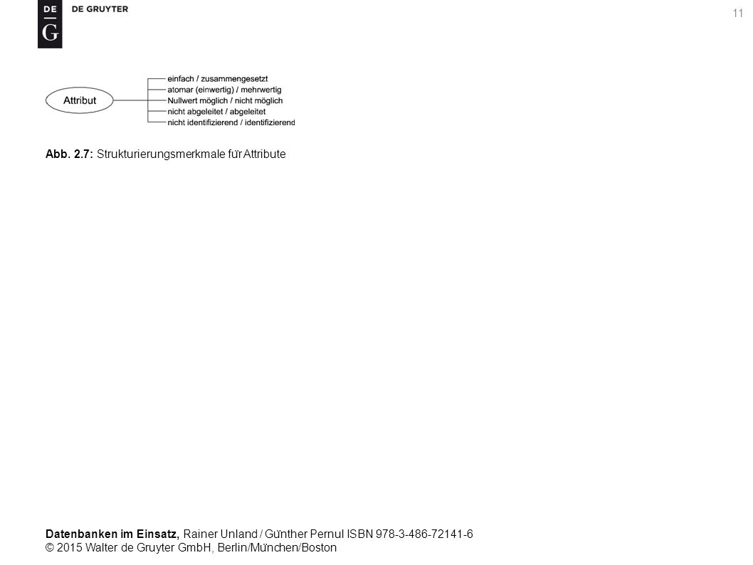 Datenbanken im Einsatz, Rainer Unland / Gu ̈ nther Pernul ISBN 978-3-486-72141-6 © 2015 Walter de Gruyter GmbH, Berlin/Mu ̈ nchen/Boston 11 Abb. 2.7: