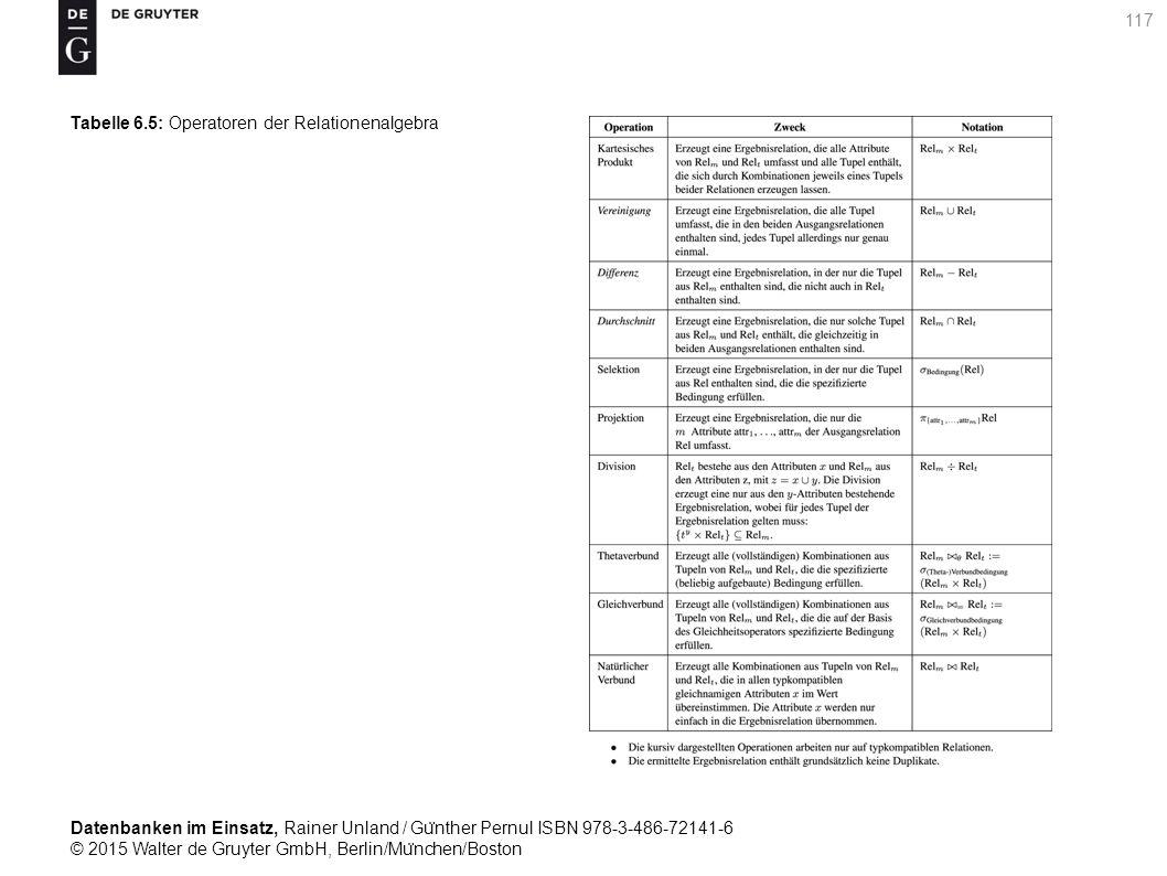 Datenbanken im Einsatz, Rainer Unland / Gu ̈ nther Pernul ISBN 978-3-486-72141-6 © 2015 Walter de Gruyter GmbH, Berlin/Mu ̈ nchen/Boston 117 Tabelle 6.5: Operatoren der Relationenalgebra