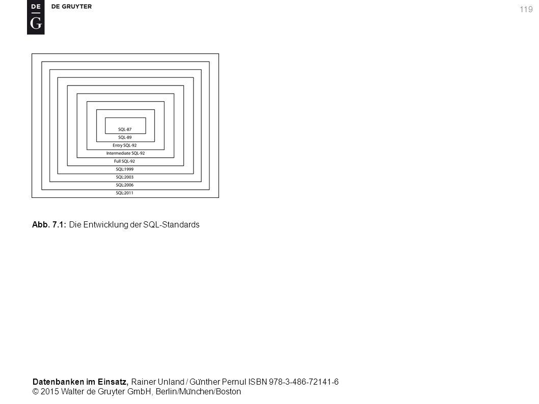 Datenbanken im Einsatz, Rainer Unland / Gu ̈ nther Pernul ISBN 978-3-486-72141-6 © 2015 Walter de Gruyter GmbH, Berlin/Mu ̈ nchen/Boston 119 Abb. 7.1: