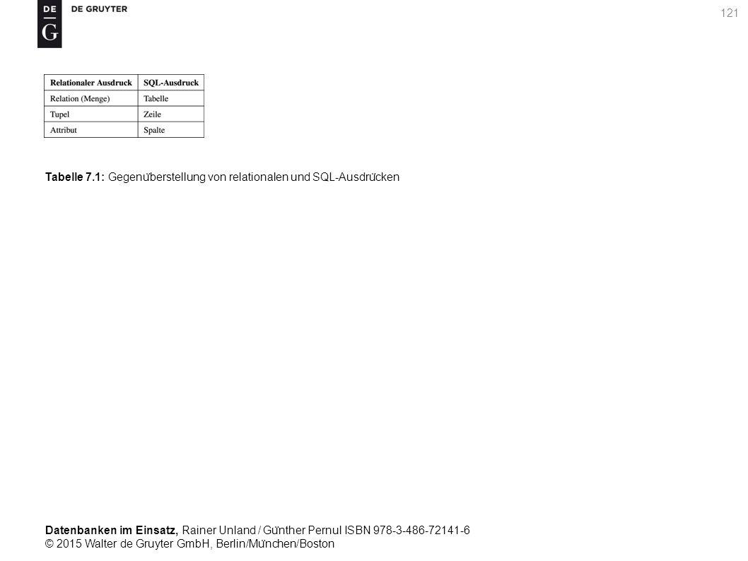 Datenbanken im Einsatz, Rainer Unland / Gu ̈ nther Pernul ISBN 978-3-486-72141-6 © 2015 Walter de Gruyter GmbH, Berlin/Mu ̈ nchen/Boston 121 Tabelle 7.1: Gegenu ̈ berstellung von relationalen und SQL-Ausdru ̈ cken