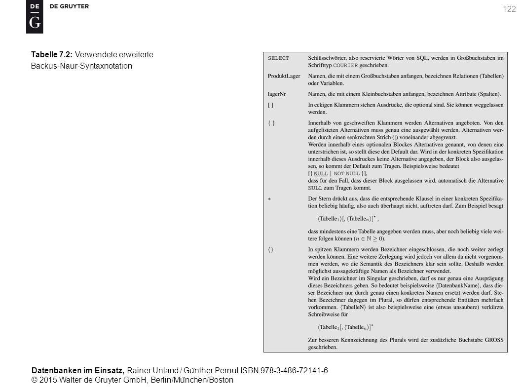 Datenbanken im Einsatz, Rainer Unland / Gu ̈ nther Pernul ISBN 978-3-486-72141-6 © 2015 Walter de Gruyter GmbH, Berlin/Mu ̈ nchen/Boston 122 Tabelle 7.2: Verwendete erweiterte Backus-Naur-Syntaxnotation