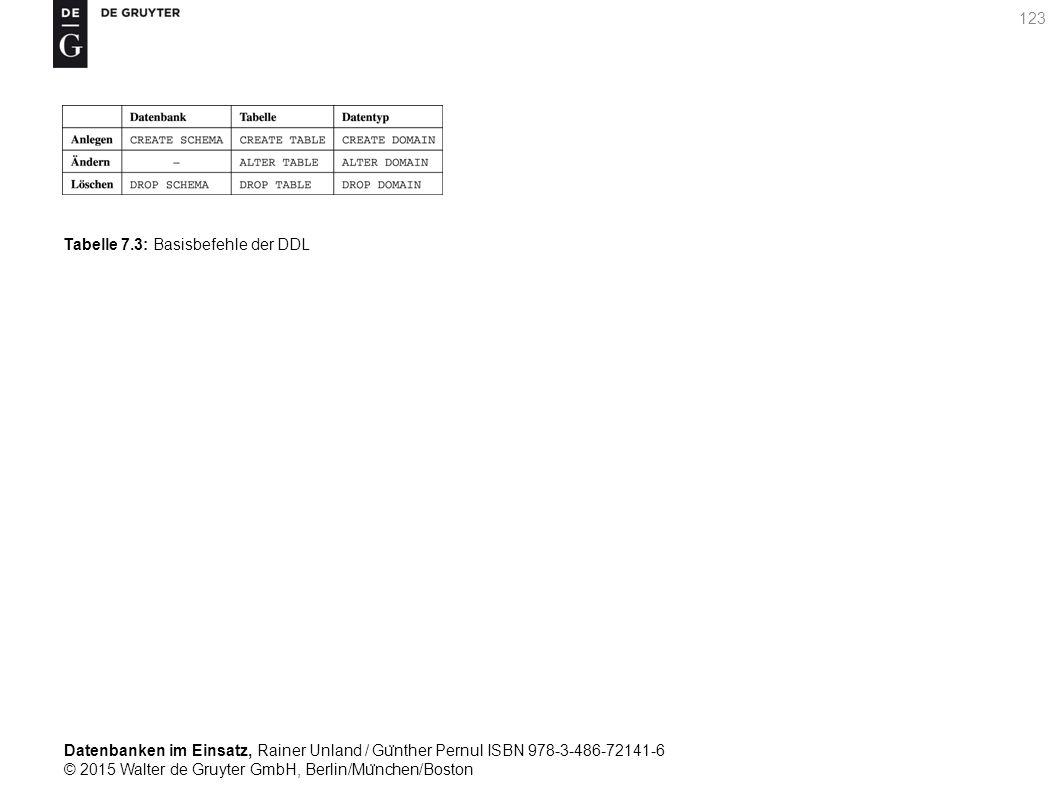 Datenbanken im Einsatz, Rainer Unland / Gu ̈ nther Pernul ISBN 978-3-486-72141-6 © 2015 Walter de Gruyter GmbH, Berlin/Mu ̈ nchen/Boston 123 Tabelle 7.3: Basisbefehle der DDL