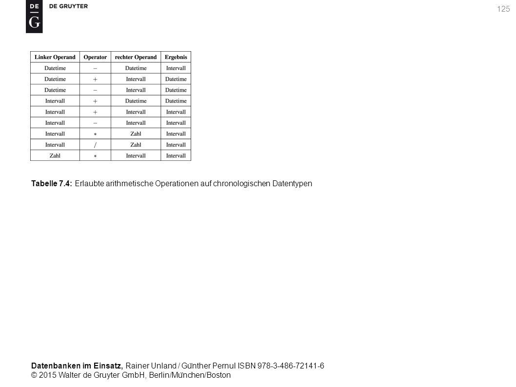 Datenbanken im Einsatz, Rainer Unland / Gu ̈ nther Pernul ISBN 978-3-486-72141-6 © 2015 Walter de Gruyter GmbH, Berlin/Mu ̈ nchen/Boston 125 Tabelle 7.4: Erlaubte arithmetische Operationen auf chronologischen Datentypen