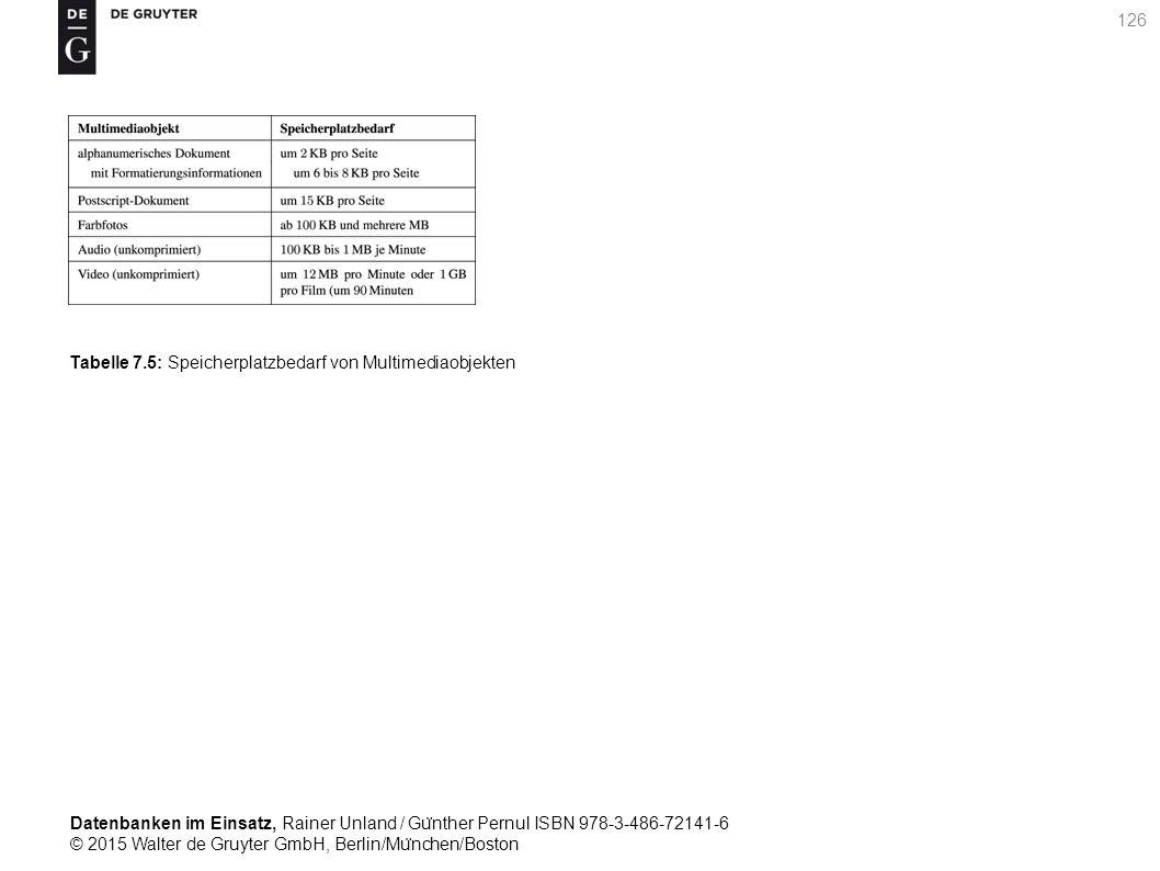 Datenbanken im Einsatz, Rainer Unland / Gu ̈ nther Pernul ISBN 978-3-486-72141-6 © 2015 Walter de Gruyter GmbH, Berlin/Mu ̈ nchen/Boston 126 Tabelle 7.5: Speicherplatzbedarf von Multimediaobjekten